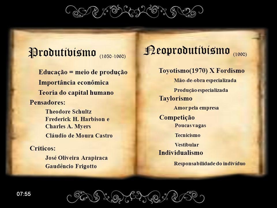 07:57 Produtivismo (1950-1960) Educação = meio de produção Importância econômica Teoria do capital humano Pensadores: Theodore Schultz Frederick H. Ha