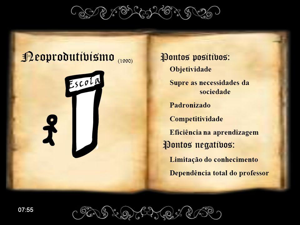 07:57 Pontos positivos: Pontos negativos: Objetividade Supre as necessidades da sociedade Padronizado Competitividade Eficiência na aprendizagem Limit