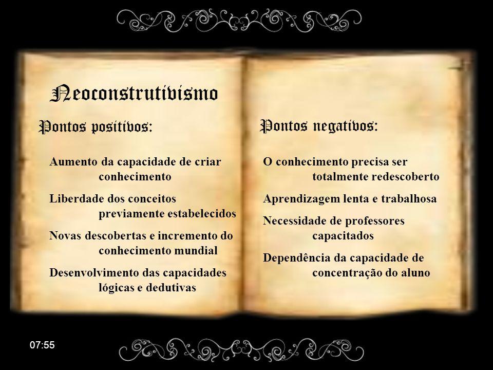 07:57 Neoconstrutivismo Pontos positivos: Pontos negativos: Aumento da capacidade de criar conhecimento Liberdade dos conceitos previamente estabeleci