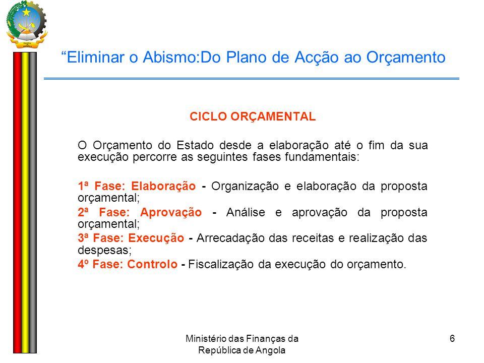 """Ministério das Finanças da República de Angola 6 """"Eliminar o Abismo:Do Plano de Acção ao Orçamento CICLO ORÇAMENTAL O Orçamento do Estado desde a elab"""