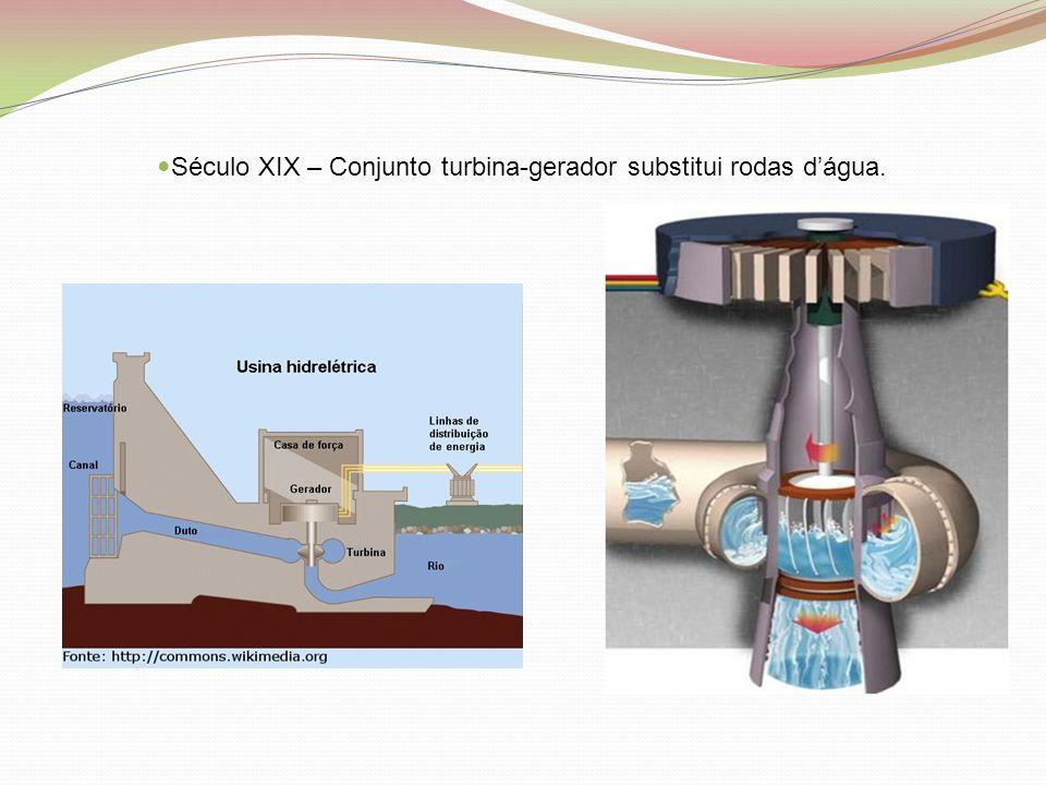  Século XIX – Conjunto turbina-gerador substitui rodas d'água.