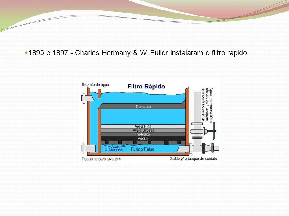  1895 e 1897 - Charles Hermany & W. Fuller instalaram o filtro rápido.
