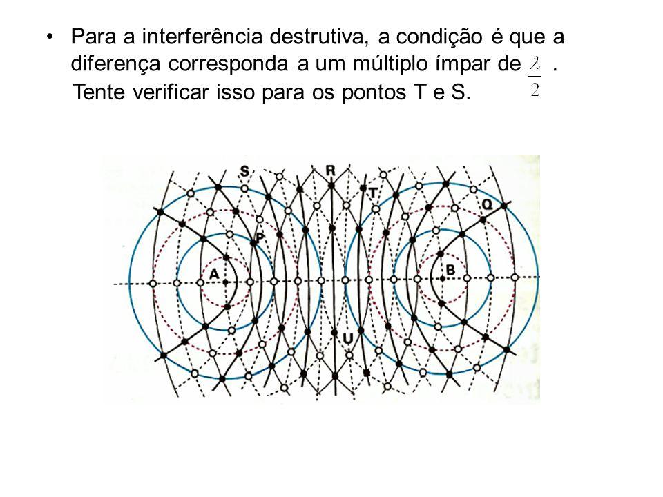 •Para a interferência destrutiva, a condição é que a diferença corresponda a um múltiplo ímpar de. Tente verificar isso para os pontos T e S.