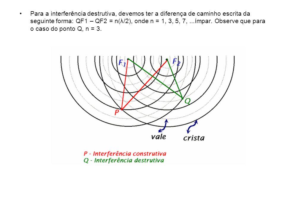 •Para a interferência destrutiva, devemos ter a diferença de caminho escrita da seguinte forma: QF1 – QF2 = n(λ/2), onde n = 1, 3, 5, 7,...ímpar. Obse