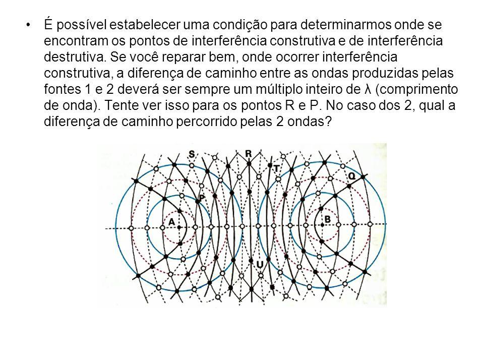 •É possível estabelecer uma condição para determinarmos onde se encontram os pontos de interferência construtiva e de interferência destrutiva. Se voc