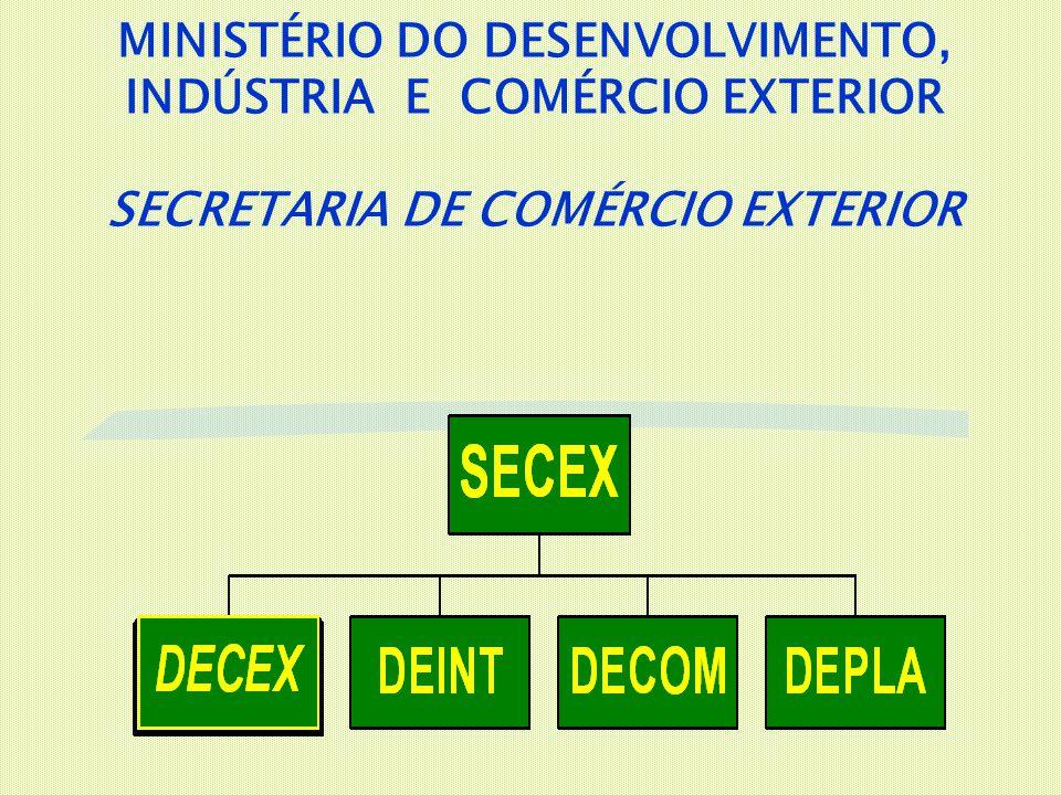 REGISTRO DE EXPORTAÇÃO TRATAMENTO ADMINISTRATIVO NO COMÉRCIO EXTERIOR – EXPORTAÇÃO Como obter o acesso ao SISCOMEX para efetuar o registro eletrônico ?