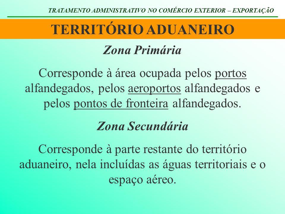TERRITÓRIO ADUANEIRO TRATAMENTO ADMINISTRATIVO NO COMÉRCIO EXTERIOR – EXPORTAÇÃO Zona Primária Corresponde à área ocupada pelos portos alfandegados, p