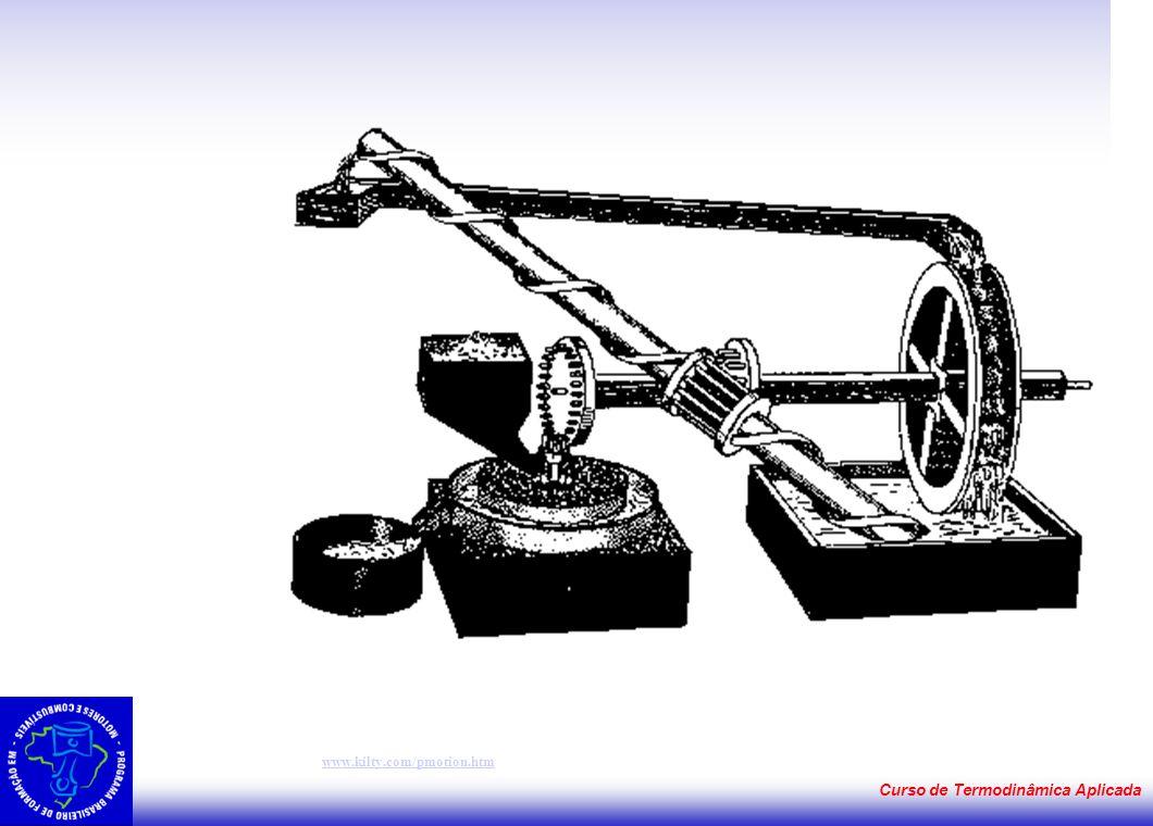 Curso de Termodinâmica Aplicada Esquemas de funcionamento
