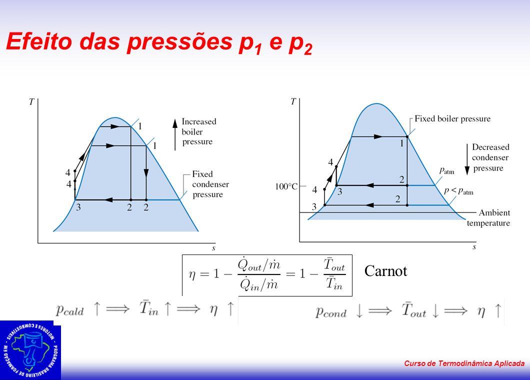 Curso de Termodinâmica Aplicada Efeito das pressões p 1 e p 2 Carnot