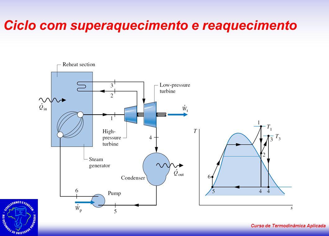 Curso de Termodinâmica Aplicada Ciclo com superaquecimento e reaquecimento