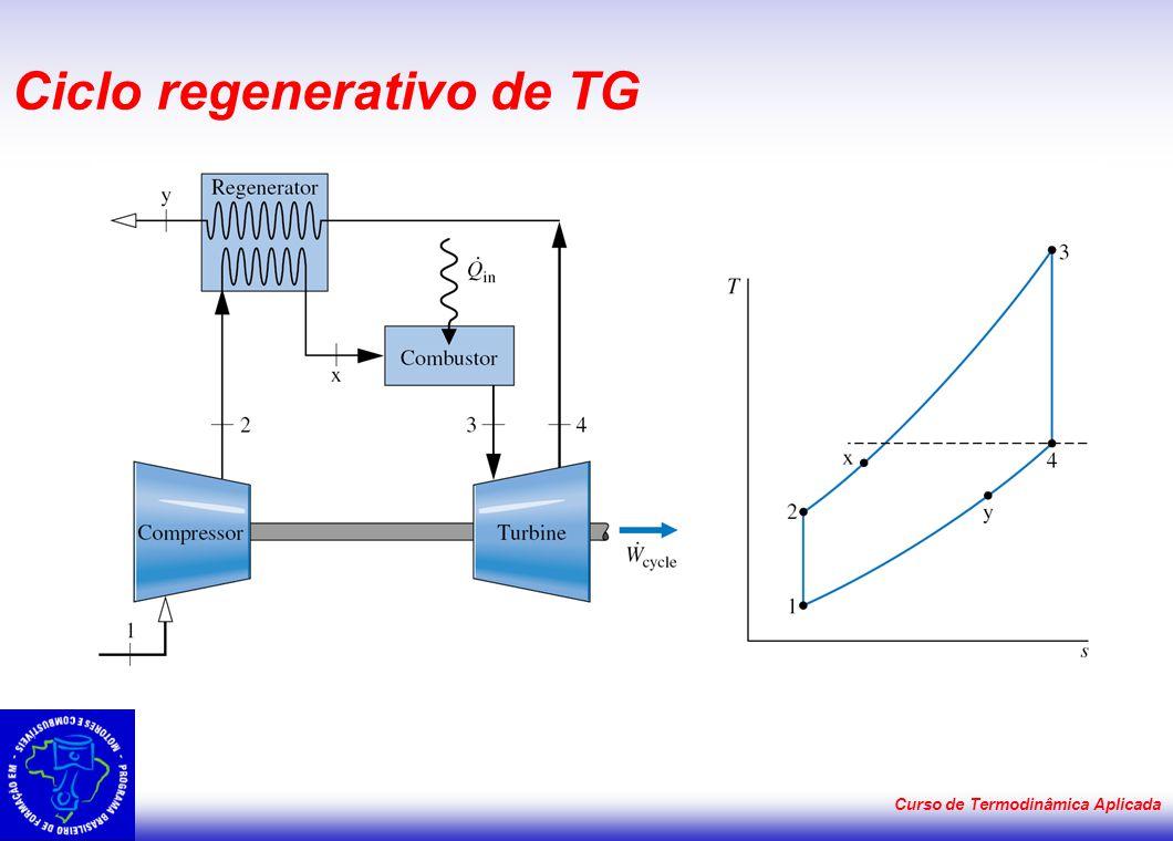 Curso de Termodinâmica Aplicada Ciclo regenerativo de TG