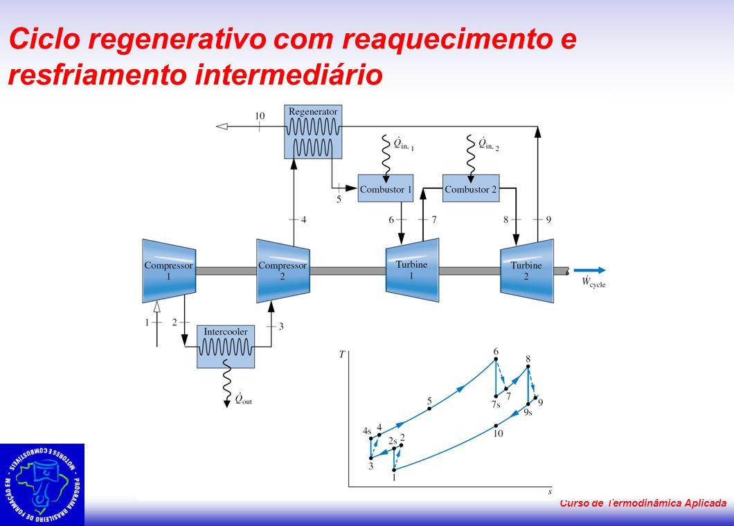 Curso de Termodinâmica Aplicada Ciclo regenerativo com reaquecimento e resfriamento intermediário