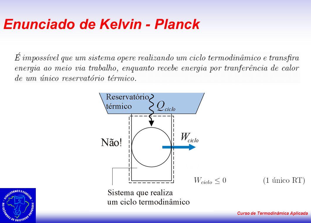 Curso de Termodinâmica Aplicada (considerando gás ideal)