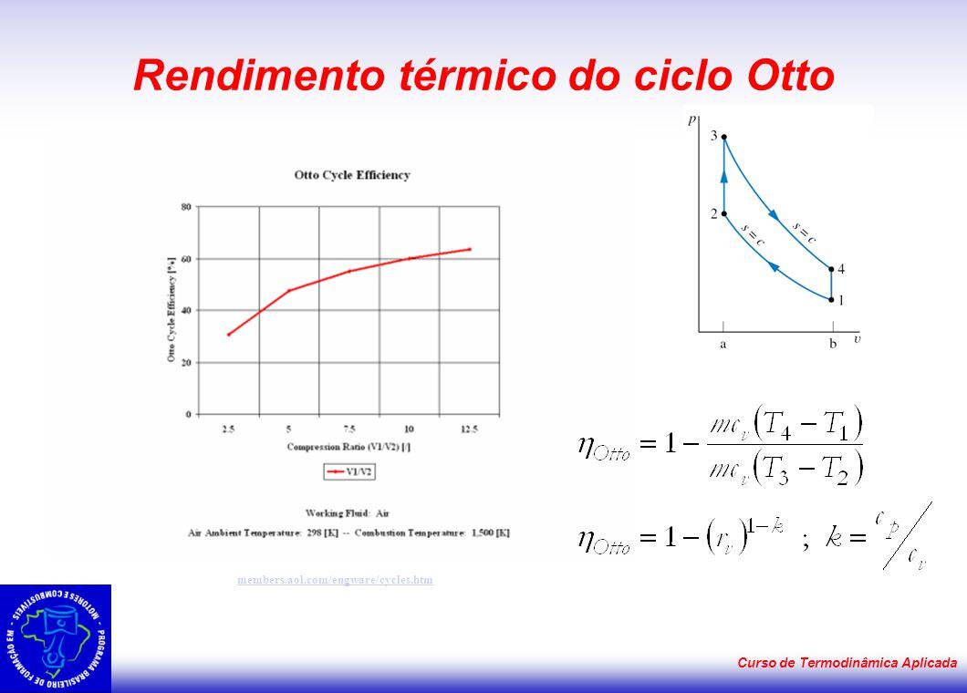 Curso de Termodinâmica Aplicada Rendimento térmico do ciclo Otto members.aol.com/engware/cycles.htm