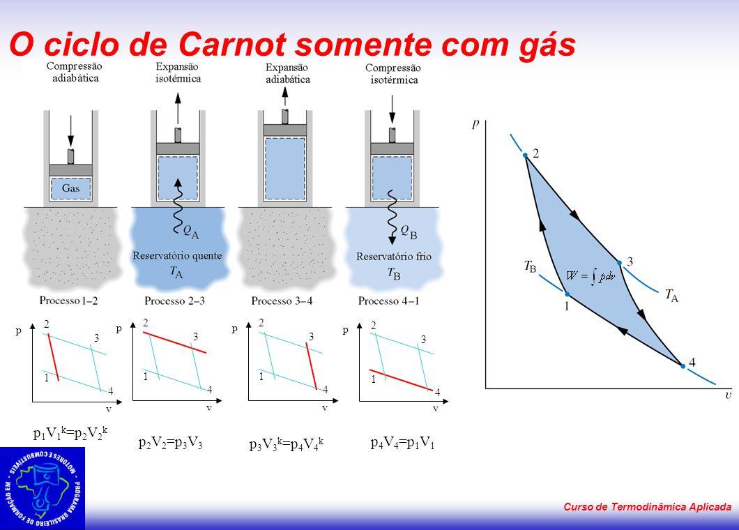 Curso de Termodinâmica Aplicada O ciclo de Carnot somente com gás p v 2 3 1 4 p v 2 3 1 4 p v 2 3 1 4 p v 2 3 1 4 p 1 V 1 k =p 2 V 2 k p 3 V 3 k =p 4