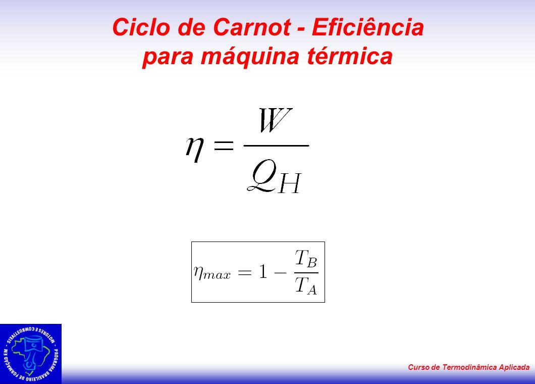 Curso de Termodinâmica Aplicada Ciclo de Carnot: Diagrama T-s •Carnot s Ideal Engine: The Carnot Cycle.