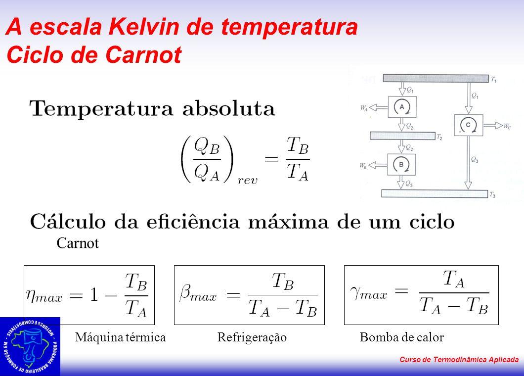Curso de Termodinâmica Aplicada Ciclos a Vapor para Geração de Potência CICLO DE RANKINE