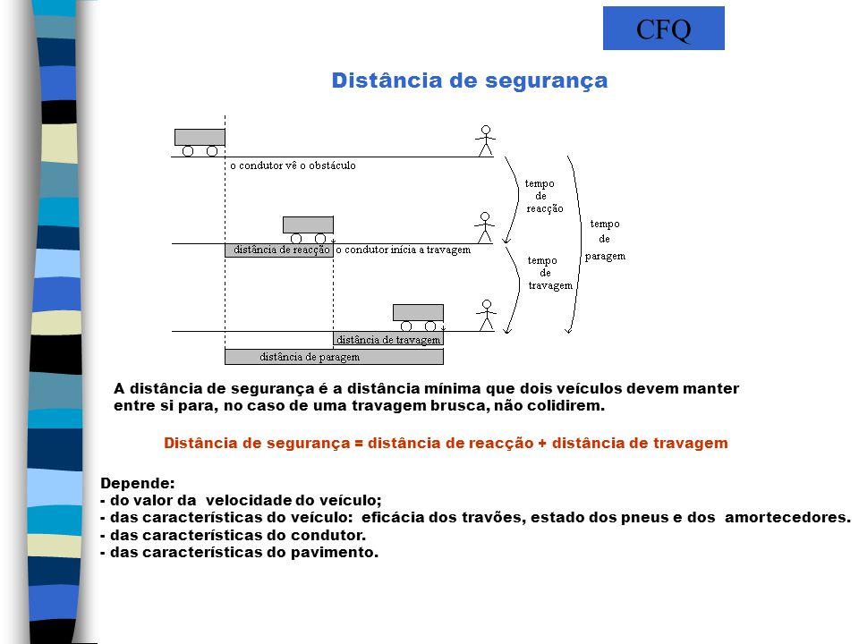 Filipa Vicente Distância de segurança Depende: - do valor da velocidade do veículo; - das características do veículo: eficácia dos travões, estado dos