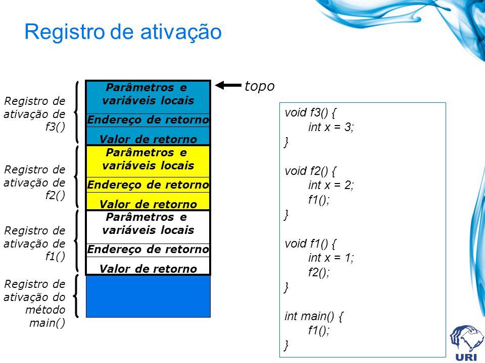 Registro de ativação Parâmetros e variáveis locais Endereço de retorno Valor de retorno Parâmetros e variáveis locais Endereço de retorno Valor de retorno Parâmetros e variáveis locais Endereço de retorno Valor de retorno Registro de ativação de f1() Registro de ativação de f2() Registro de ativação de f3() Registro de ativação do método main() void f3() { int x = 3; } void f2() { int x = 2; f1(); } void f1() { int x = 1; f2(); } int main() { f1(); } topo