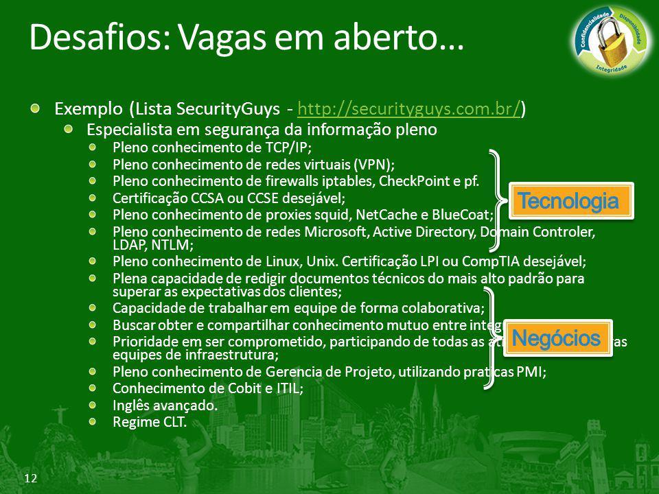12 Exemplo (Lista SecurityGuys - http://securityguys.com.br/)http://securityguys.com.br/ Especialista em segurança da informação pleno Pleno conhecime