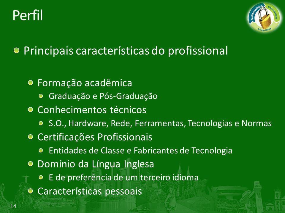 14 Perfil Principais características do profissional Formação acadêmica Graduação e Pós-Graduação Conhecimentos técnicos S.O., Hardware, Rede, Ferrame