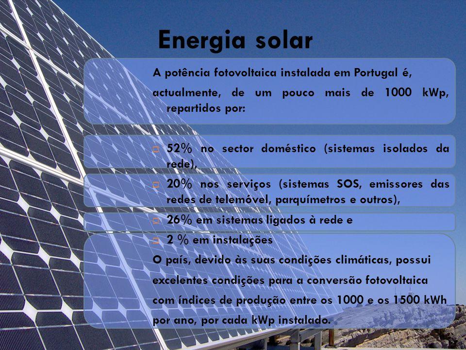 A potência fotovoltaica instalada em Portugal é, actualmente, de um pouco mais de 1000 kWp, repartidos por:  52% no sector doméstico (sistemas isolad
