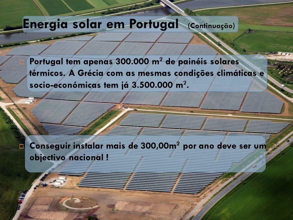  Portugal tem apenas 300.000 m 2 de painéis solares térmicos. A Grécia com as mesmas condições climáticas e socio-económicas tem já 3.500.000 m 2. 