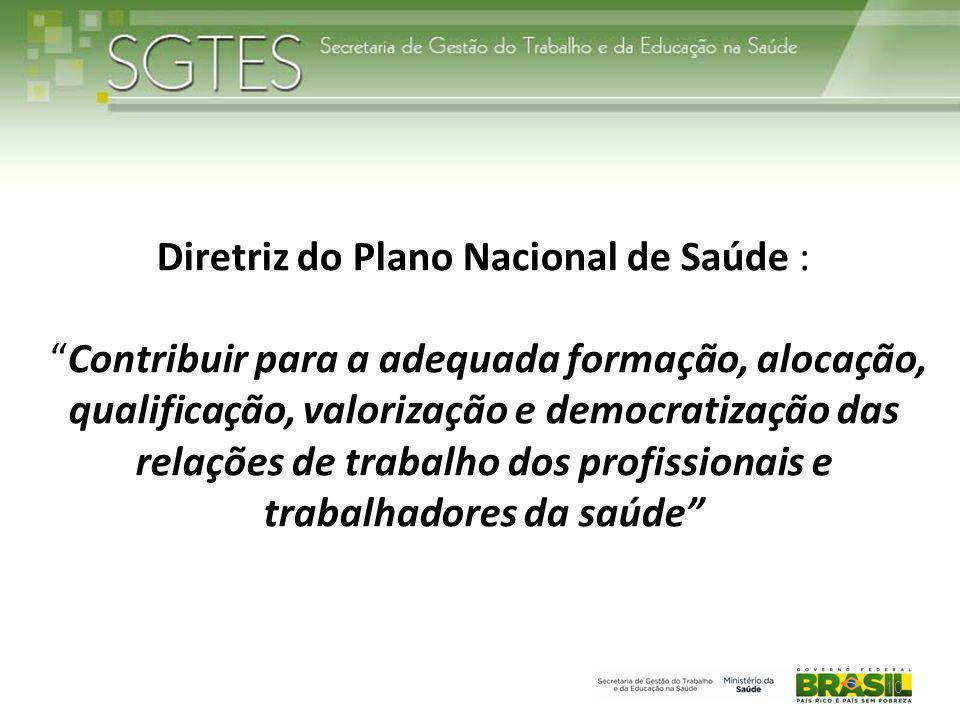 """Diretriz do Plano Nacional de Saúde : """"Contribuir para a adequada formação, alocação, qualificação, valorização e democratização das relações de traba"""
