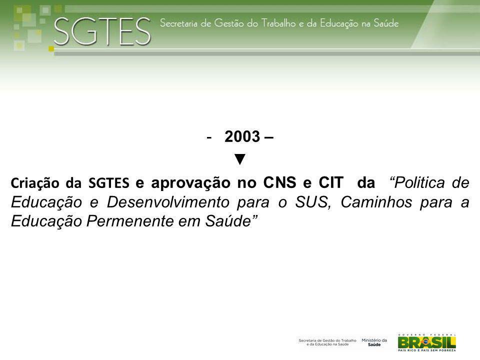 """-2003 – ▼ Criação da SGTES e aprovação no CNS e CIT da """"Politica de Educação e Desenvolvimento para o SUS, Caminhos para a Educação Permenente em Saúd"""