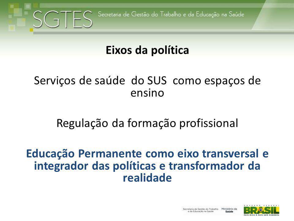 Eixos da política Serviços de saúde do SUS como espaços de ensino Regulação da formação profissional Educação Permanente como eixo transversal e integ