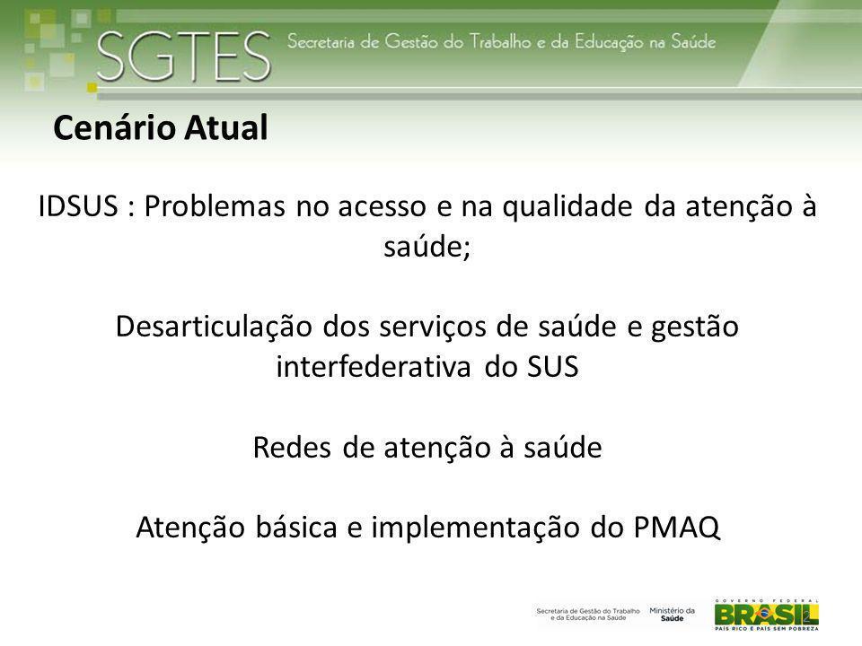 2 IDSUS : Problemas no acesso e na qualidade da atenção à saúde; Desarticulação dos serviços de saúde e gestão interfederativa do SUS Redes de atenção