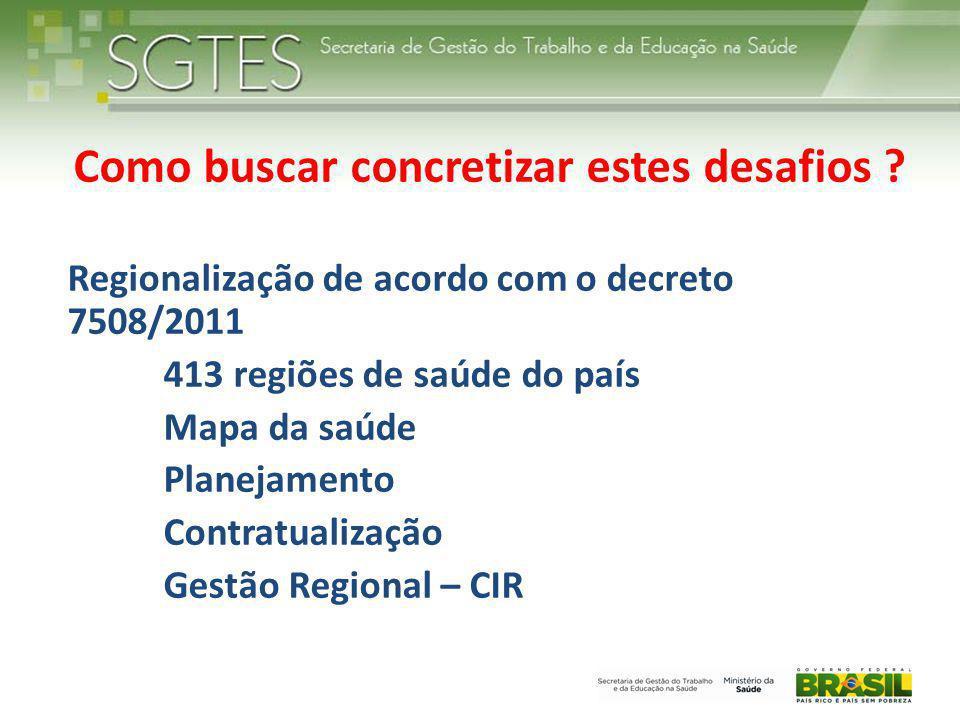Como buscar concretizar estes desafios ? Regionalização de acordo com o decreto 7508/2011 413 regiões de saúde do país Mapa da saúde Planejamento Cont