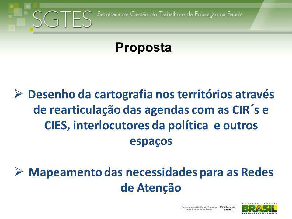 25 Proposta  Desenho da cartografia nos territórios através de rearticulação das agendas com as CIR´s e CIES, interlocutores da política e outros esp