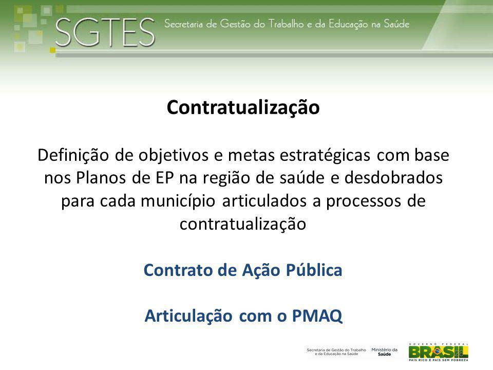 Contratualização Definição de objetivos e metas estratégicas com base nos Planos de EP na região de saúde e desdobrados para cada município articulado