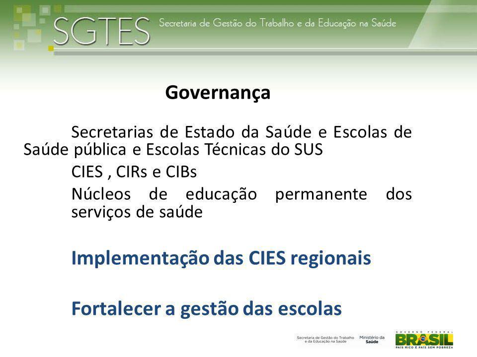 Governança Secretarias de Estado da Saúde e Escolas de Saúde pública e Escolas Técnicas do SUS CIES, CIRs e CIBs Núcleos de educação permanente dos se