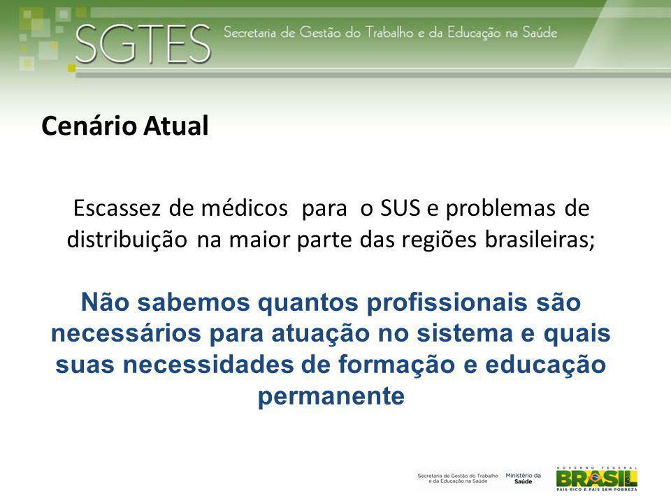 3 Escassez de médicos para o SUS e problemas de distribuição na maior parte das regiões brasileiras; Não sabemos quantos profissionais são necessários