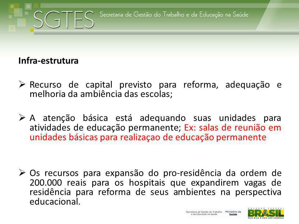 Infra-estrutura  Recurso de capital previsto para reforma, adequação e melhoria da ambiência das escolas;  A atenção básica está adequando suas unid