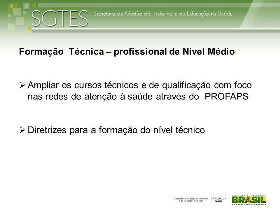 38 Formação Técnica – profissional de Nível Médio  Ampliar os cursos técnicos e de qualificação com foco nas redes de atenção à saúde através do PROF