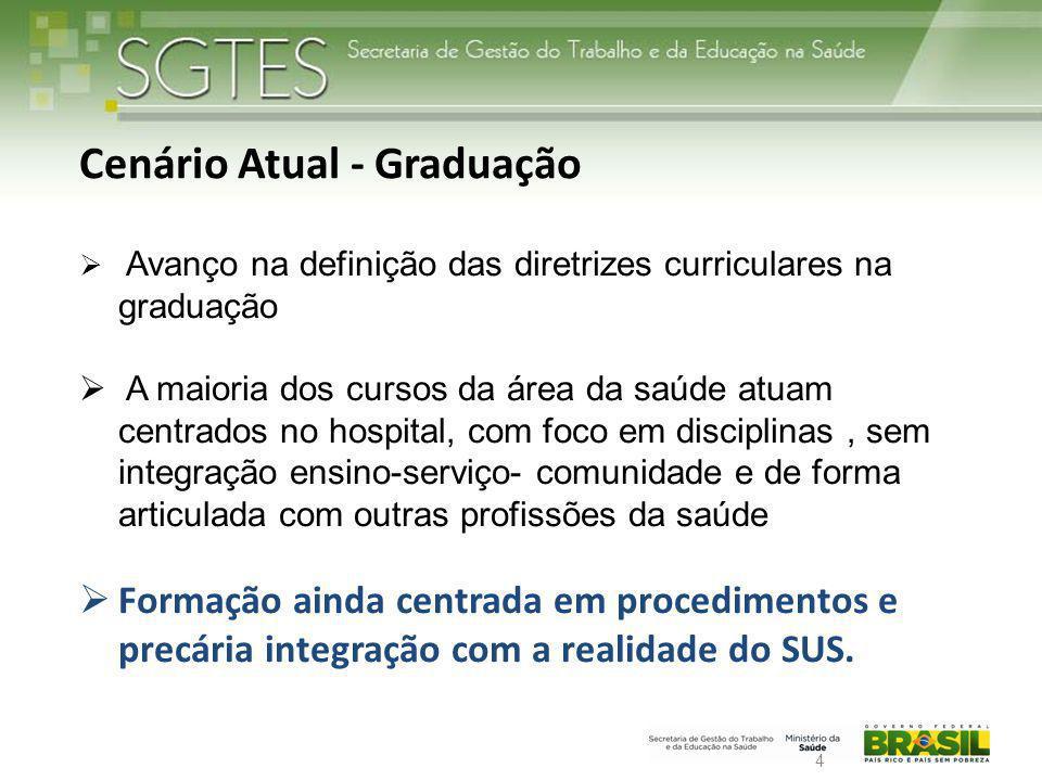 4  Avanço na definição das diretrizes curriculares na graduação  A maioria dos cursos da área da saúde atuam centrados no hospital, com foco em disc