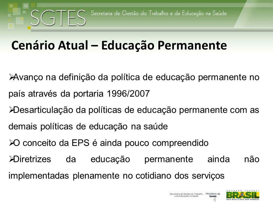 6  Avanço na definição da política de educação permanente no país através da portaria 1996/2007  Desarticulação da políticas de educação permanente