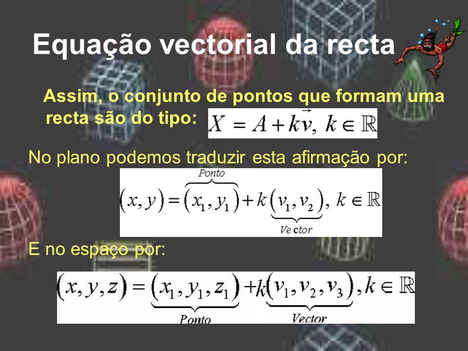 Equação vectorial da recta Assim, o conjunto de pontos que formam uma recta são do tipo: No plano podemos traduzir esta afirmação por: E no espaço por