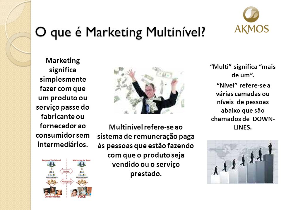 O que é Marketing Multinível.