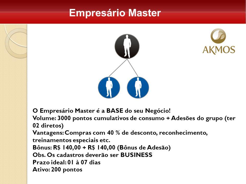 Empresário Master O Empresário Master é a BASE do seu Negócio! Volume: 3000 pontos cumulativos de consumo + Adesões do grupo (ter 02 diretos) Vantagen