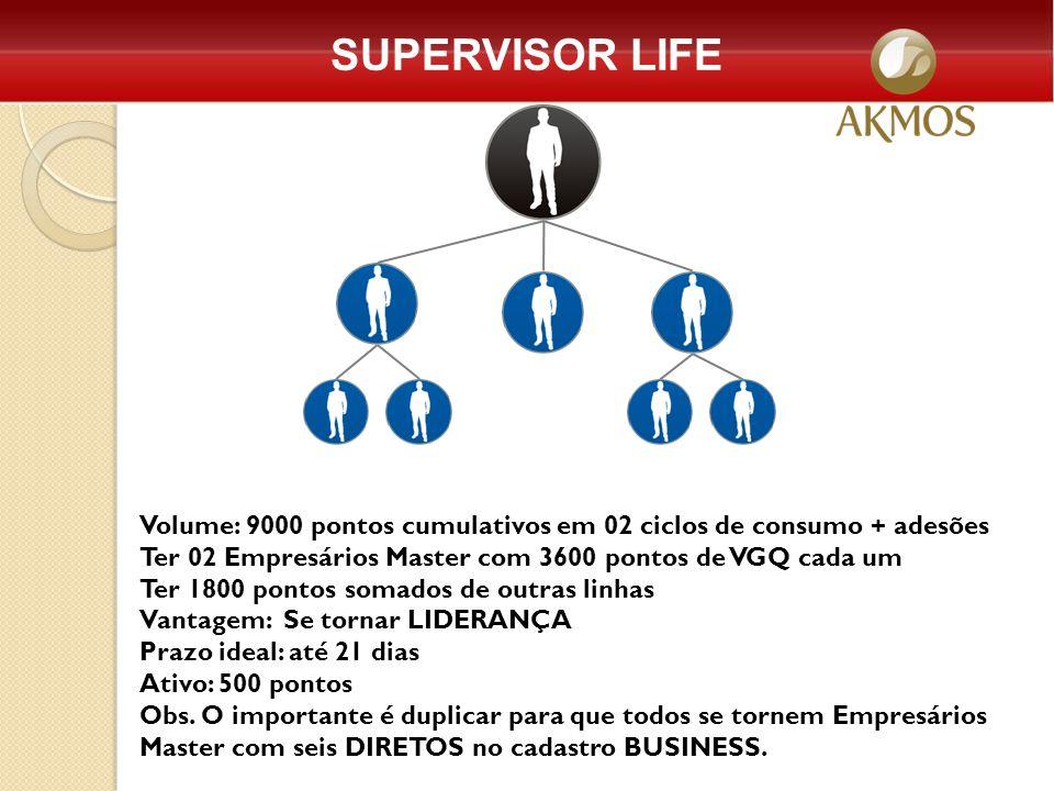SUPERVISOR LIFE Volume: 9000 pontos cumulativos em 02 ciclos de consumo + adesões Ter 02 Empresários Master com 3600 pontos de VGQ cada um Ter 1800 po