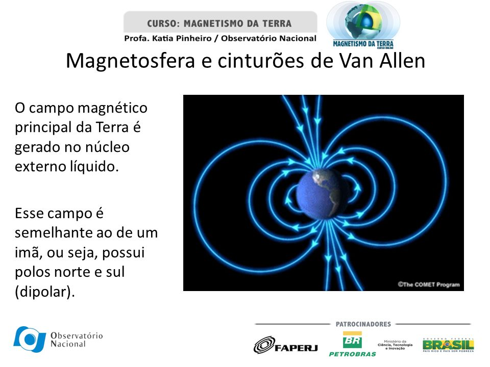 Magnetosfera e cinturões de Van Allen O campo magnético principal da Terra é gerado no núcleo externo líquido. Esse campo é semelhante ao de um imã, o