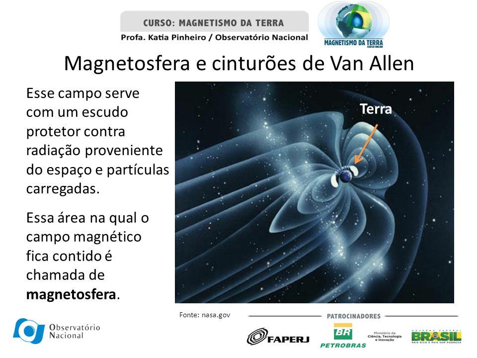 Magnetosfera e cinturões de Van Allen Esse campo serve com um escudo protetor contra radiação proveniente do espaço e partículas carregadas. Essa área