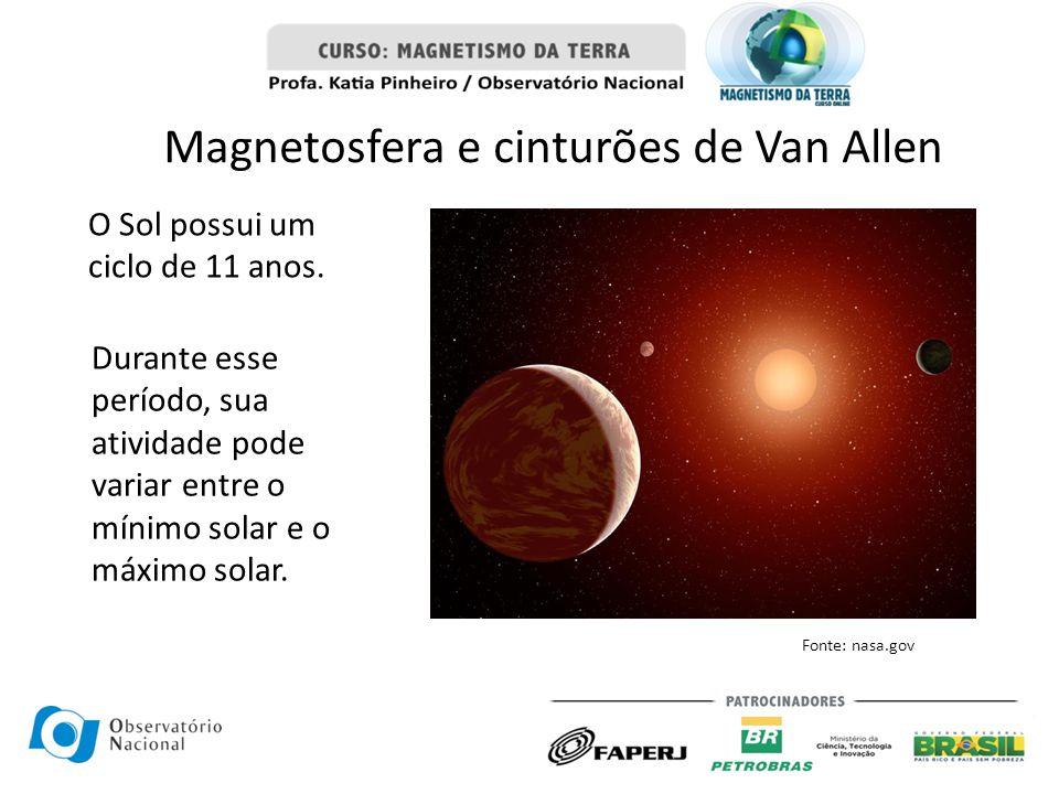 Magnetosfera e cinturões de Van Allen Fonte: nasa.gov O Sol possui um ciclo de 11 anos. Durante esse período, sua atividade pode variar entre o mínimo