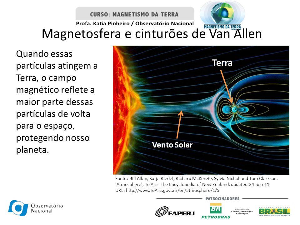 Magnetosfera e cinturões de Van Allen Quando essas partículas atingem a Terra, o campo magnético reflete a maior parte dessas partículas de volta para