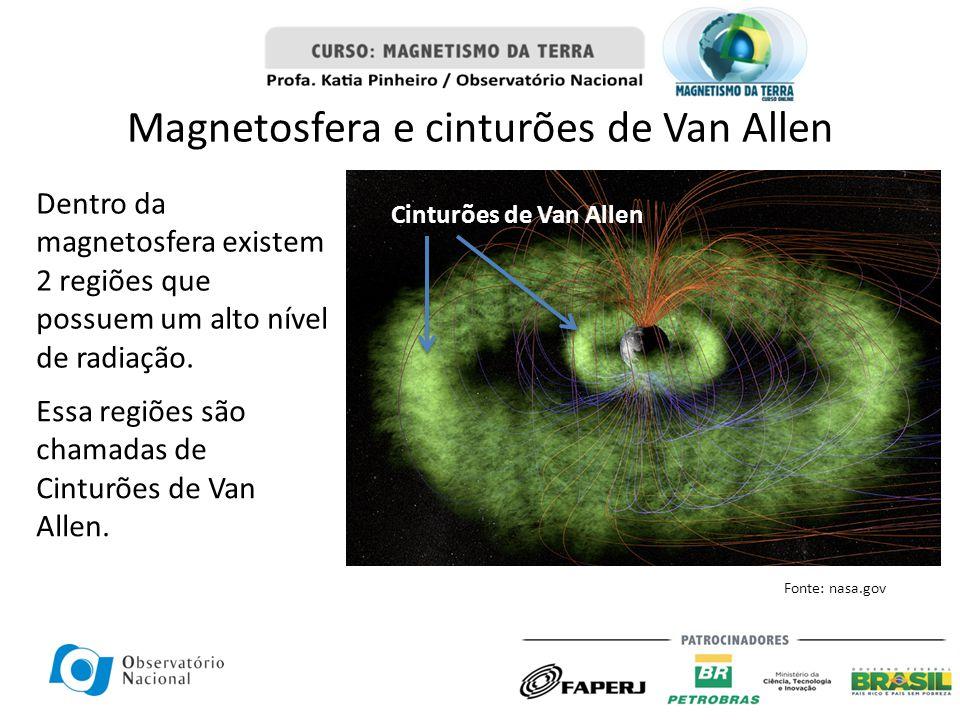Magnetosfera e cinturões de Van Allen A região mais externa do cinturão é composta por elétrons e a região mais interna por prótons.
