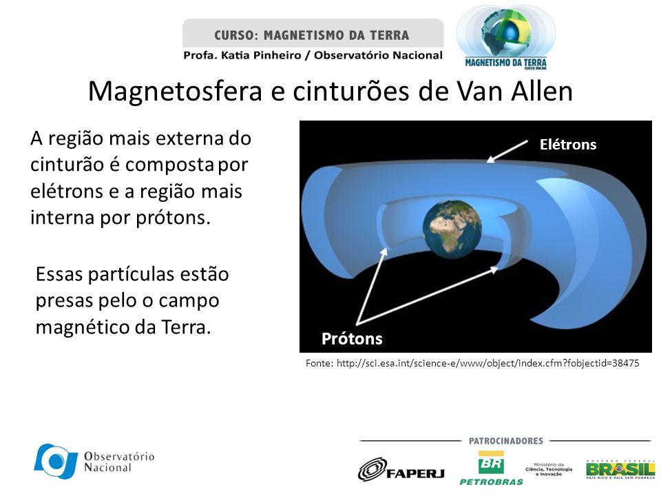 Magnetosfera e cinturões de Van Allen A região mais externa do cinturão é composta por elétrons e a região mais interna por prótons. Prótons Elétrons